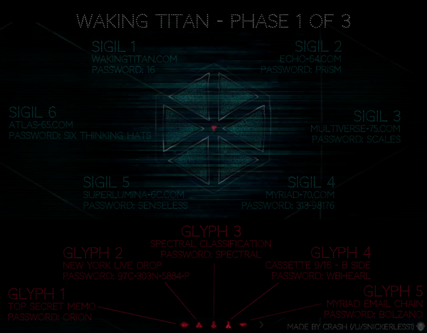 WT Phase 1 complete.png