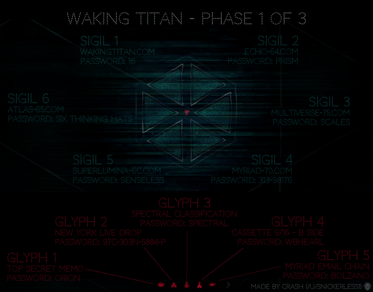 File:WT Phase 1 complete.png