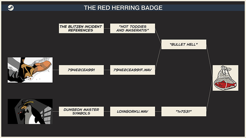 Theredherringbadge.png